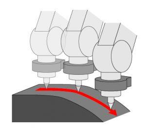 force sensor follow contours