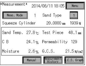 digital and automatic green sand testing unit